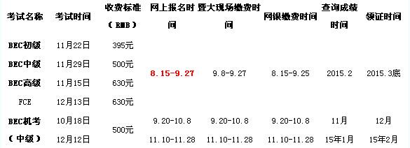 2014下半年剑桥BEC考试报名时间:暨南大学_