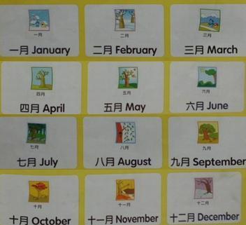 一年有365天,分为12个月,每一个月在英文里都有独一无二的说法,那一年图片