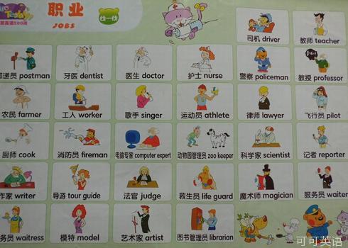幼儿启蒙英语500词 第14期:工作职位