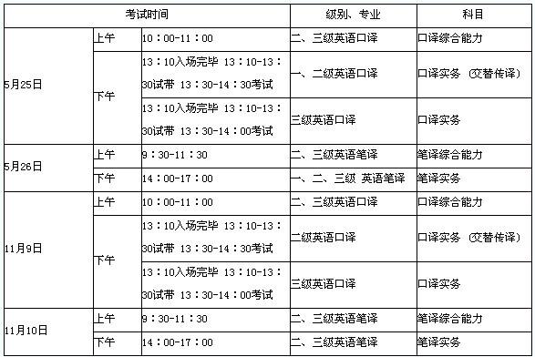 合肥2013年翻译资格笔译考试报名时间3月11日