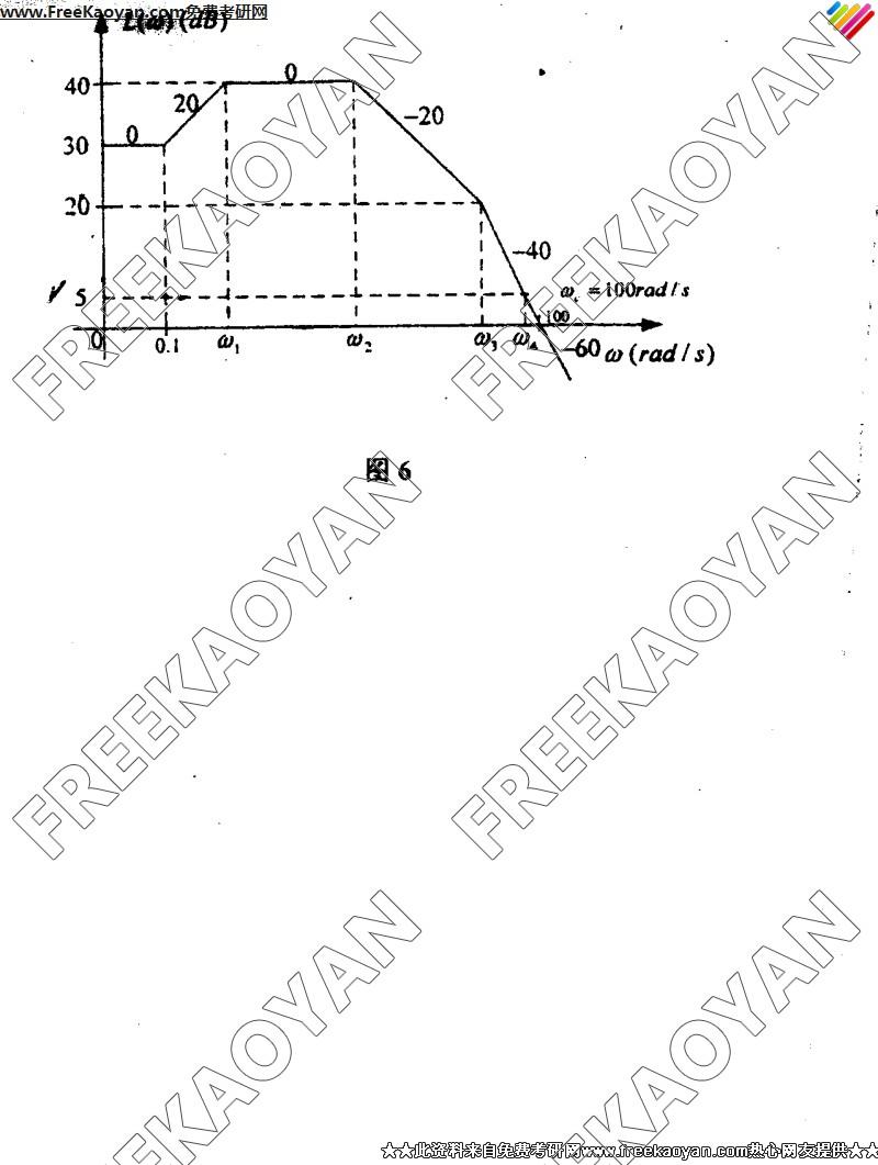上海交通大学2005年自动控制理论专业课考研真题试卷
