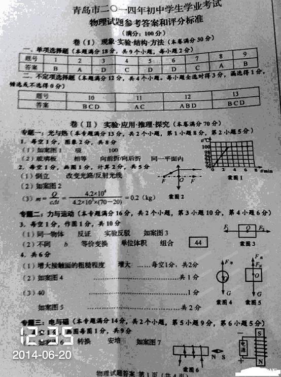 2014年山东省青岛市中考物理真题试卷附答案