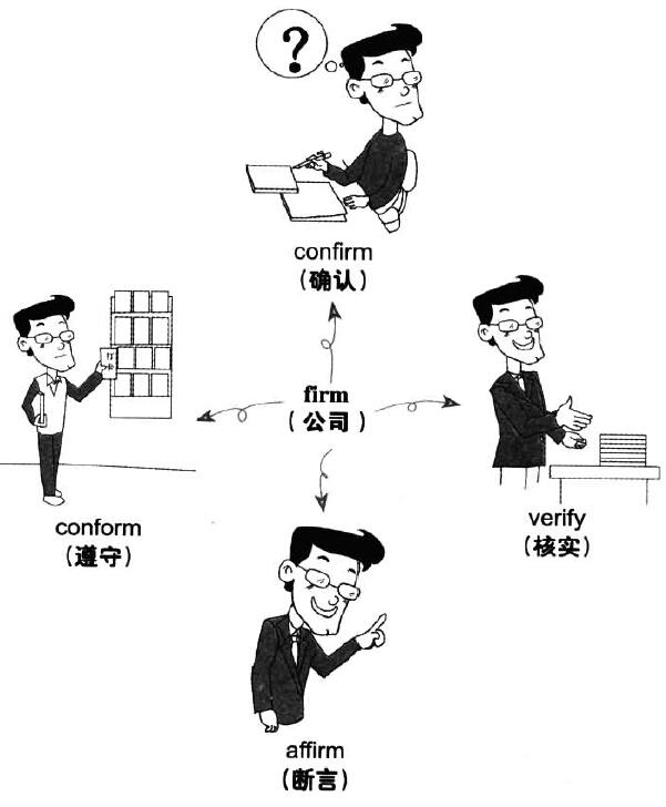 漫画搞定六级词汇(MP3+文本+例句+漫画) 第19期