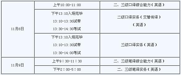 宁夏翻译考试相关信息