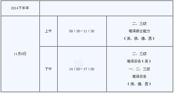 广西翻译考试相关信息