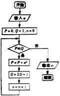 2012年高考数学真题附解析(山东卷+文科)