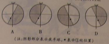 2011年高考文综真题试卷附答案(山东卷)
