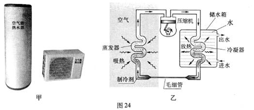 图24乙是空气能热水器的工作原理示意图,它主要由储水箱,毛细管,蒸发