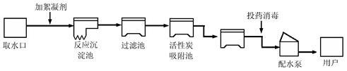 2012年四川省自贡市中考理综(化学)真题试卷附答案