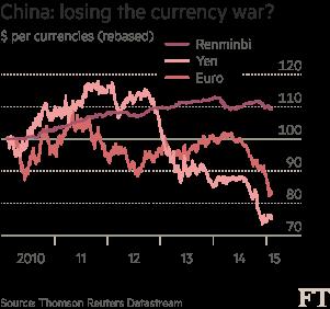 U.S. recovery still needs to take into account China's volatility.jpg