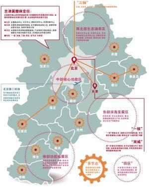 冀区域产业结构调整财政政策研究  采取哪些措施促进京津冀协同发展答