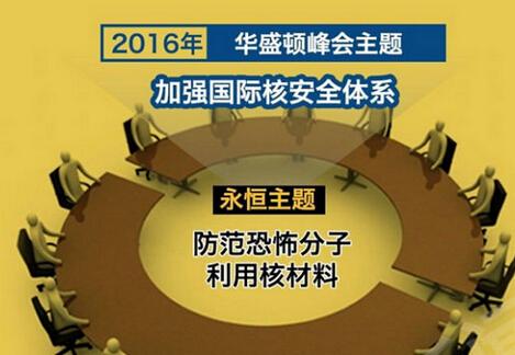 奥巴马主持核安全峰会:防范恐怖分子核袭击