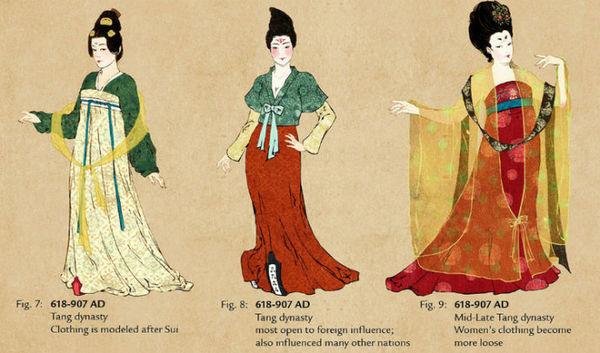 唐朝服饰女装手绘图片