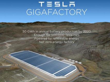 特斯拉在沙漠中建立超级工厂 动力电池成本或下降