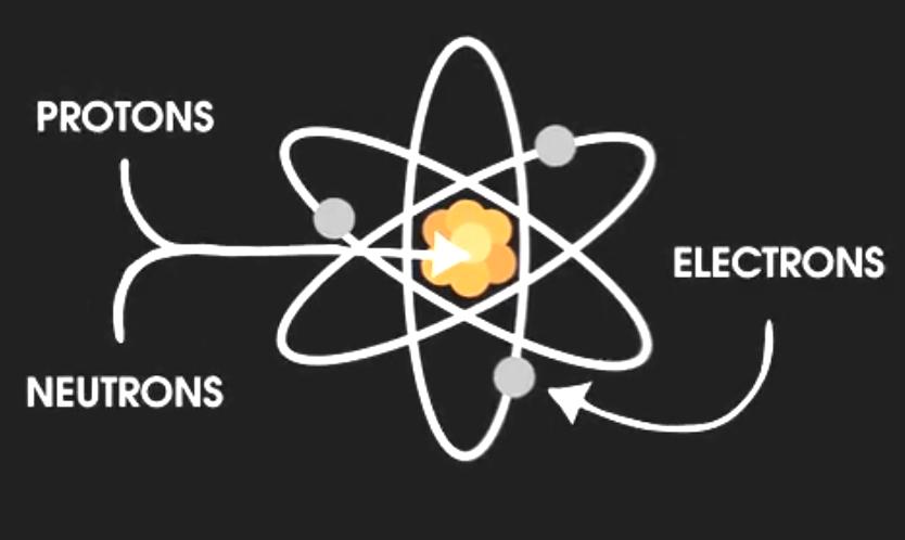 看过原子的描绘