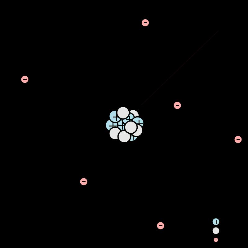 碳12原子