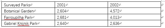 SAT官方每日一题附答案和解析[数学](2017年5月8日)
