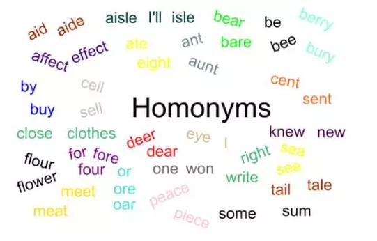 别纠结了 这些词的发音真是一样的!