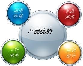 介绍产品时候的心机.jpg