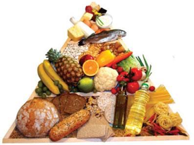 地中海饮食.jpg