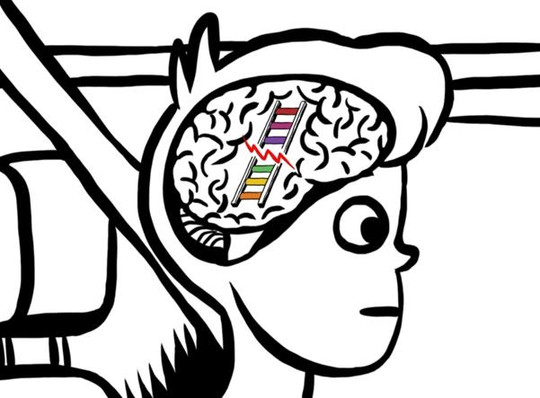 关于思考的研究