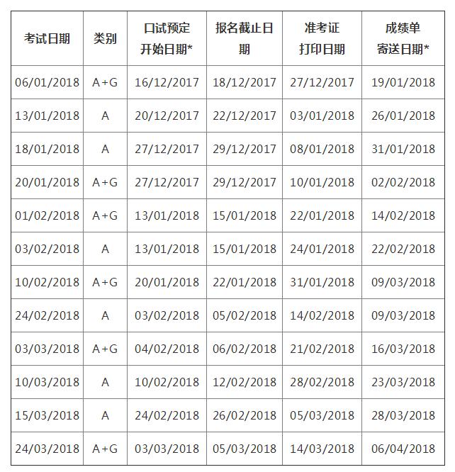 2018年雅思考试时间及报名时间表