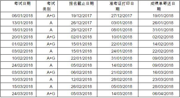 2018年雅思考试时间具体安排