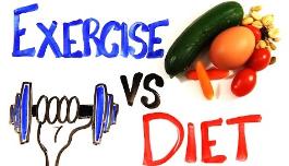 最有效的减肥方式