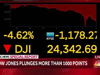 美国股价暴跌创单日最大跌幅