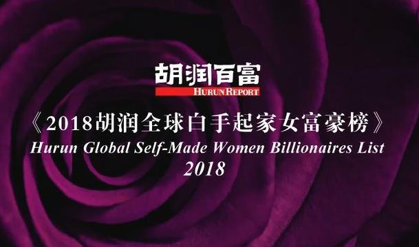 胡润发布白手起家女富豪榜 中国女性继续统治
