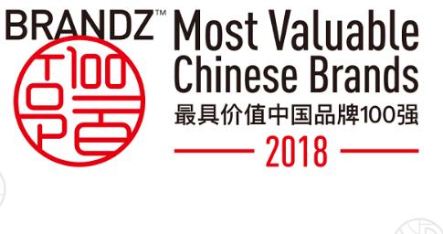 中国品牌百强价值五年增长80%