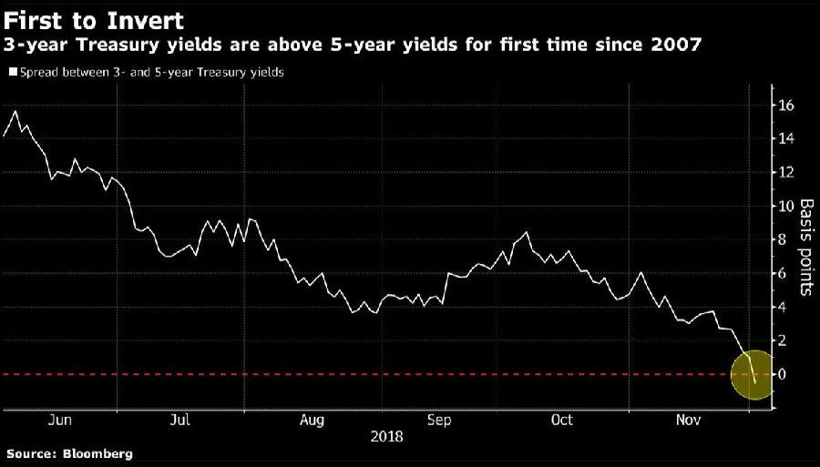 美债收益率曲线.jpg