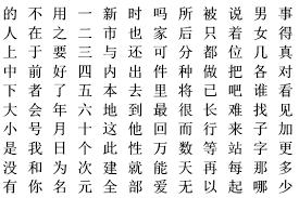 汉字的使用