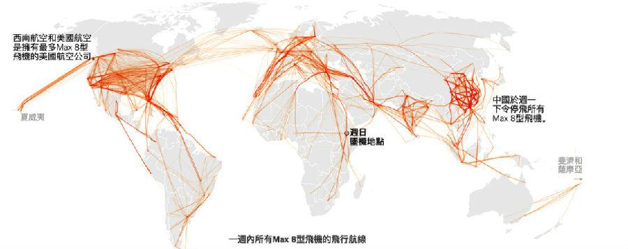 哪些航空公司使用波音737 Max执飞航线.jpg
