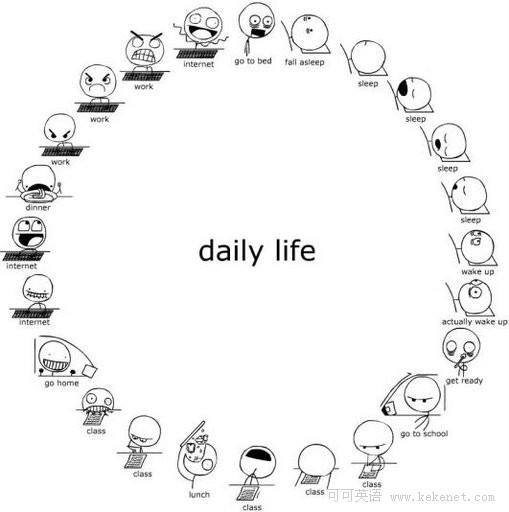 世界上最健康的作息时间表